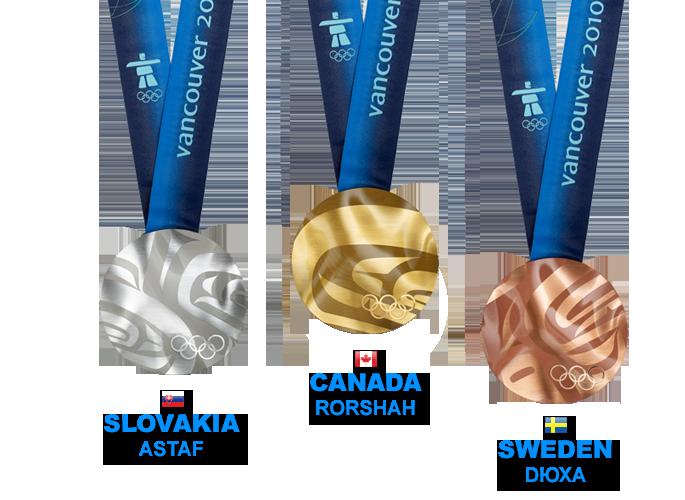 летняя олимпиада результаты